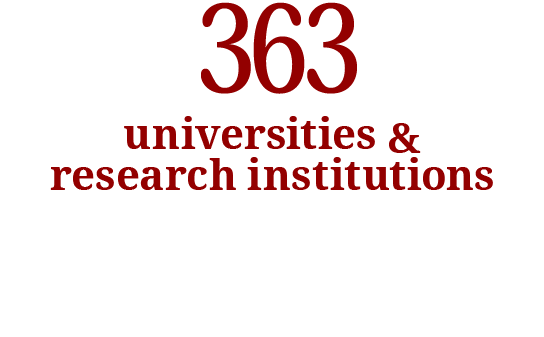 302 universities and research institutions
